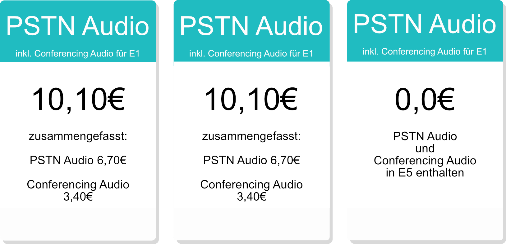 Microsoft Teams PSTN Audio Kosten