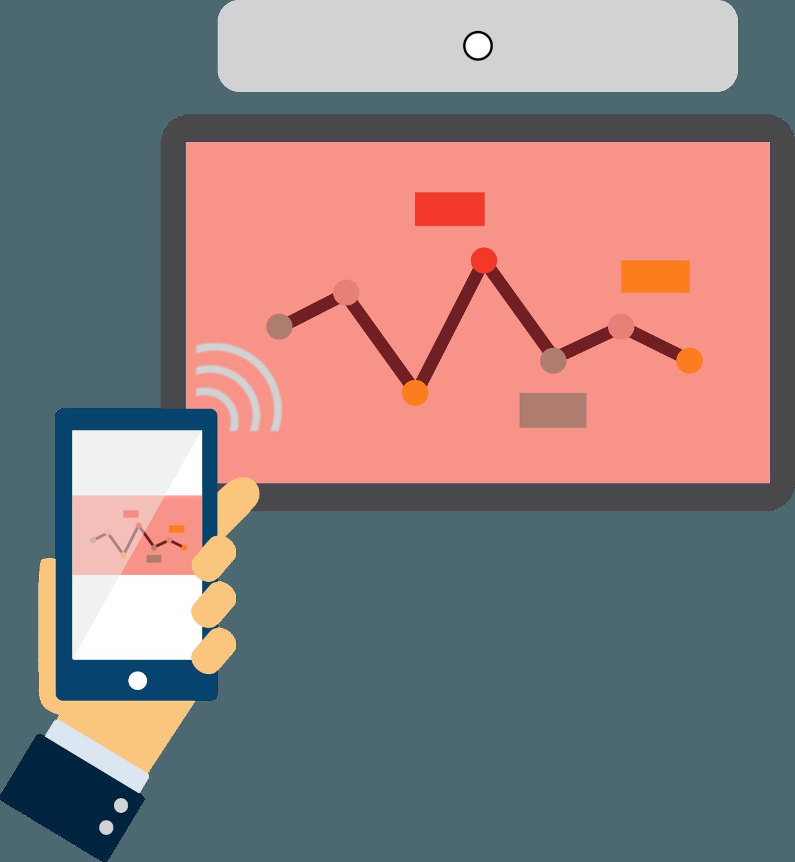 Cisco Proximity wireless Screen Sharing