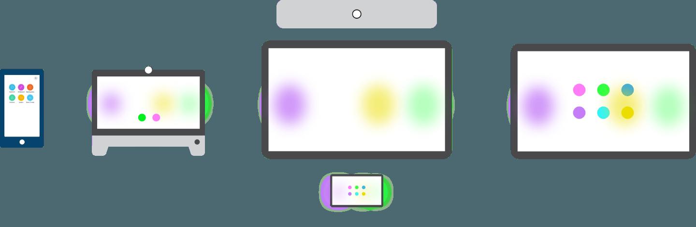 Webex Room Geräte einheitliche Bedienung