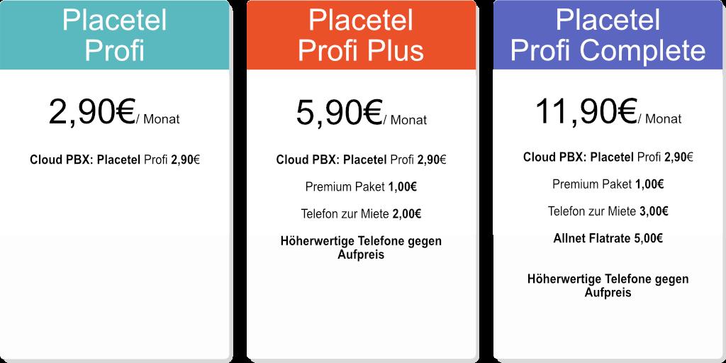 Placetel Profi Preise