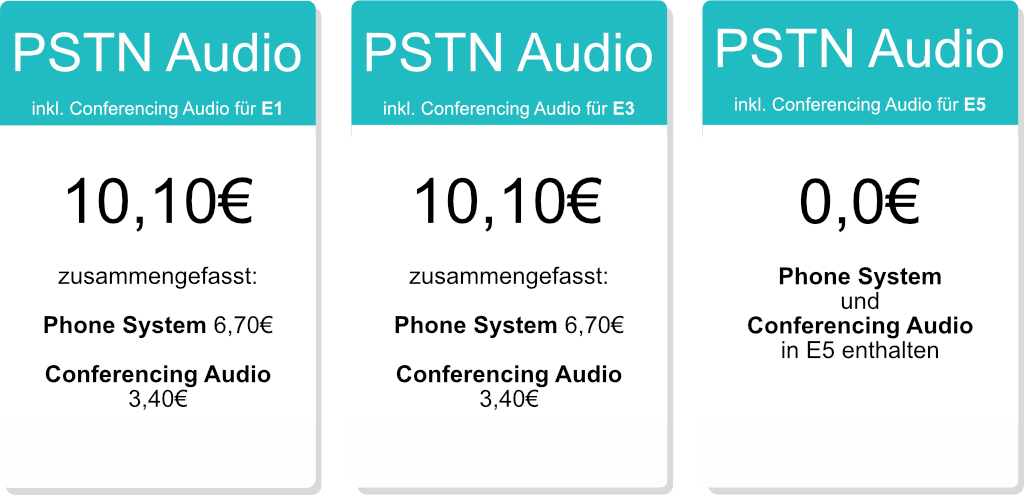 Microsoft Phone System + Conferencing Audio