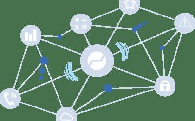 Monitoring der (Cloud) UCC Plattform – UC Analytics der Aurenz GmbH